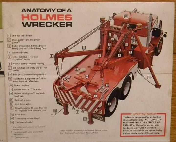 Anatomy Of A Semi Trailer : Best gruas images on pinterest tow truck cars and