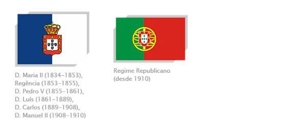 Evolução da bandeira Portuguesa de 1143 até agora