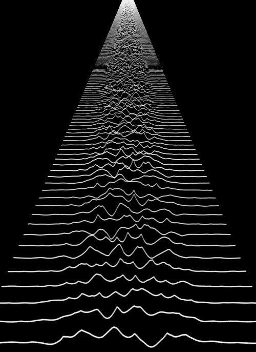 Joy Division, Unknown Pleasures album, 1979
