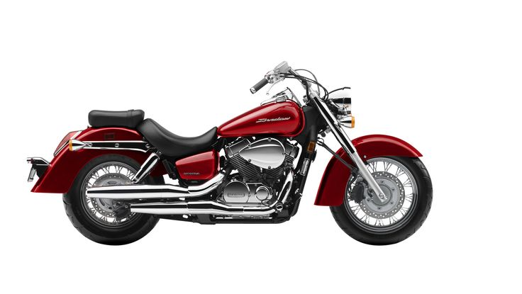 Model Lineup Revealed for Harley-Davidson India in 2021