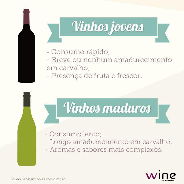 Que tal aprender um pouco mais sobre vinhos jovens e maduros? #vinho #wine #mundovinho
