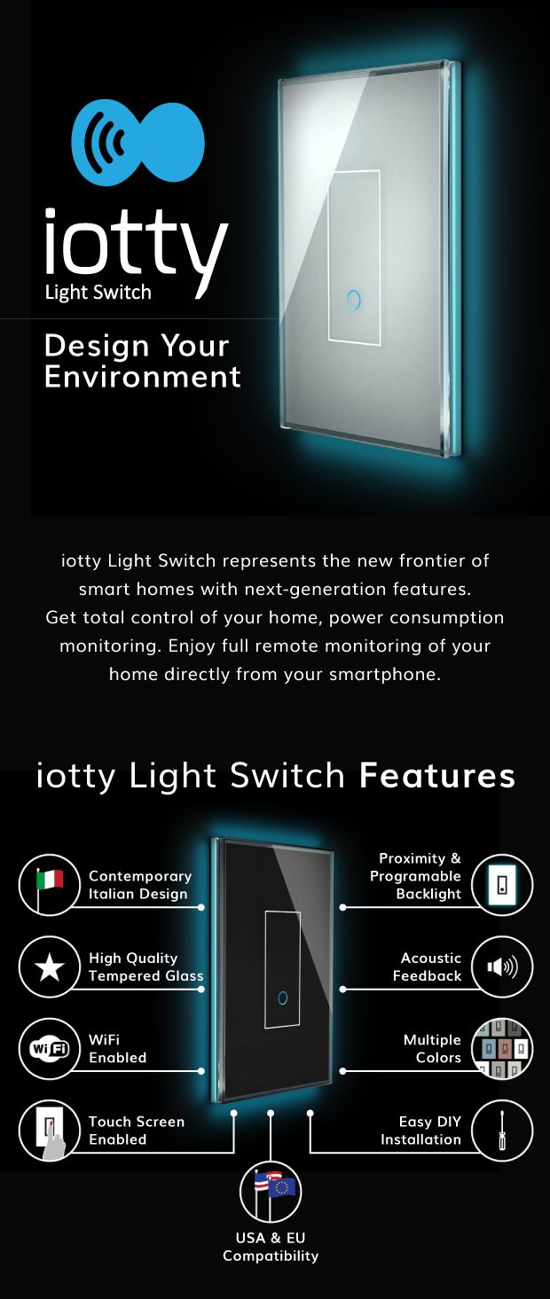 Iotty Smart Wireless Illumitared Light Switch.