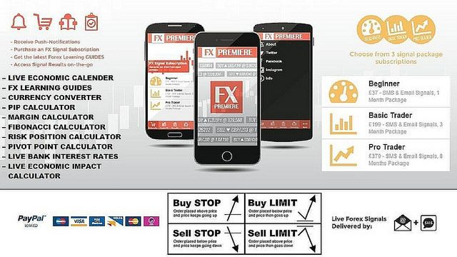 Fx Delta Signal App Forex Trading Tips Learn Forex Trading