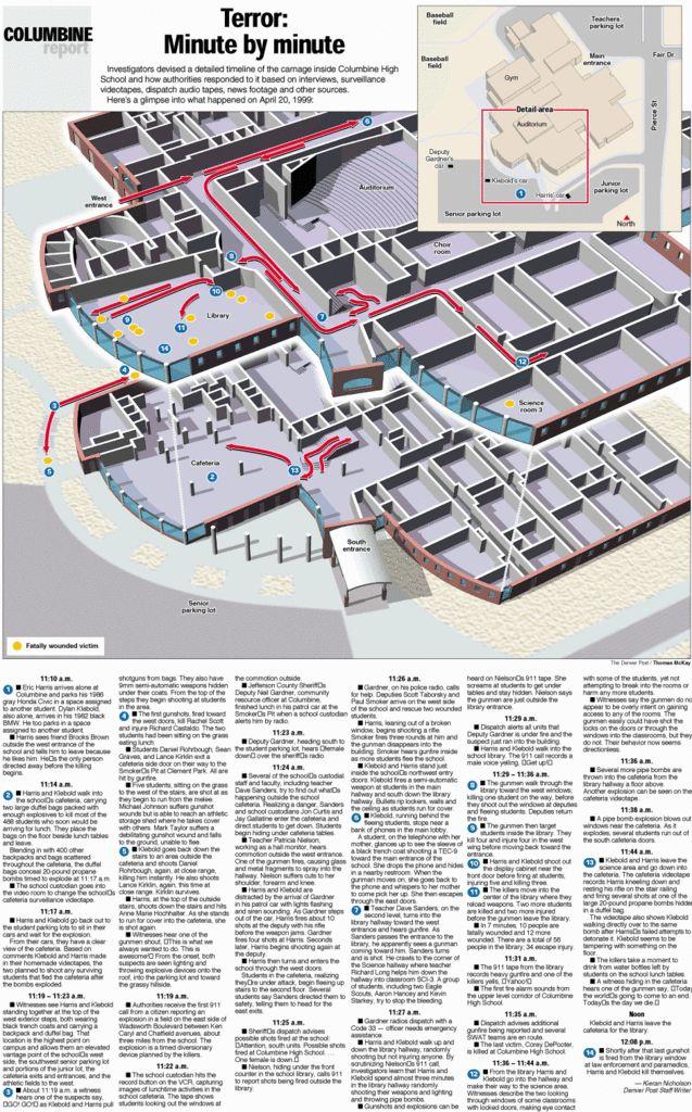 Columbine shooting timeline photo biggraphic0516.gif