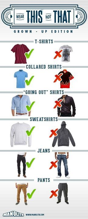 """Guys here is another straight up infographic on how to dress like a man titled """"Wear this NOT that"""". From t-shirts, to men's polos, dress shirts, jeans and"""