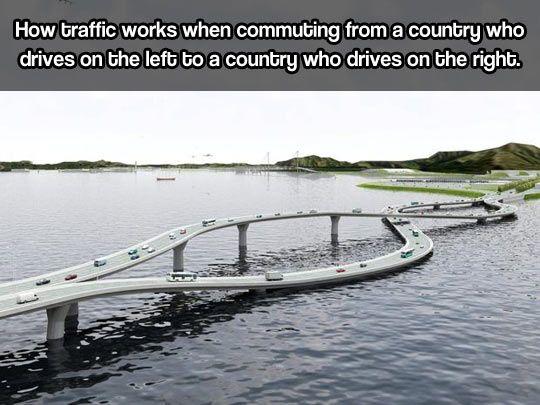 Confusing traffic…