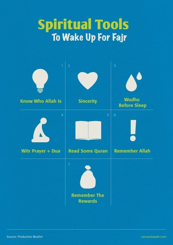 Tools to Wake Up for Fajr