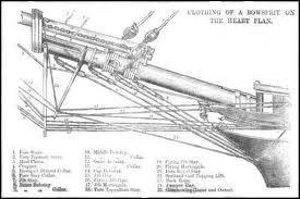 bowsprit rigging diagrams