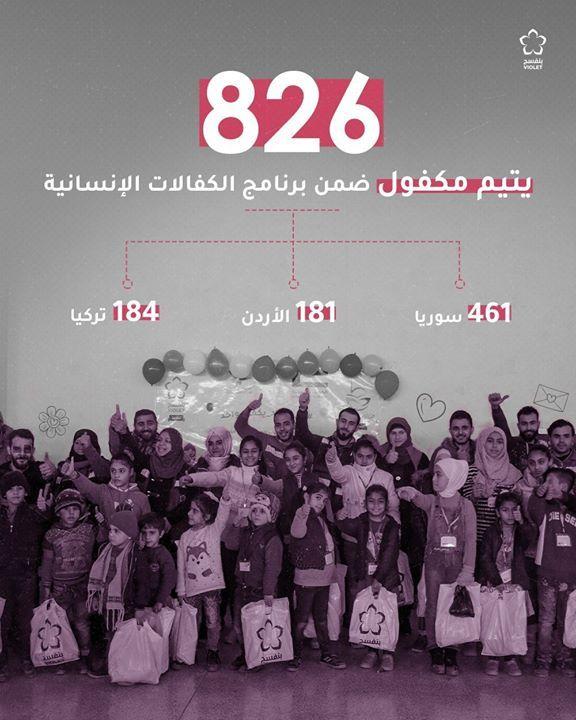 يعمل برنامج الكفالات الإنسانية على كفالة أكثر من 826 يتيم في 3 دول مختلفة ويوفر الزيارات والأنشطة الدورية للأيتام وتوفير محاضرا Movie Posters Movies Poster