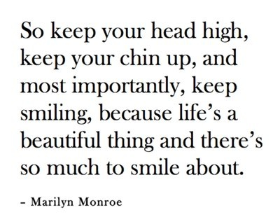 :)Marilyn Monroe Quotes, Favorite Quotes