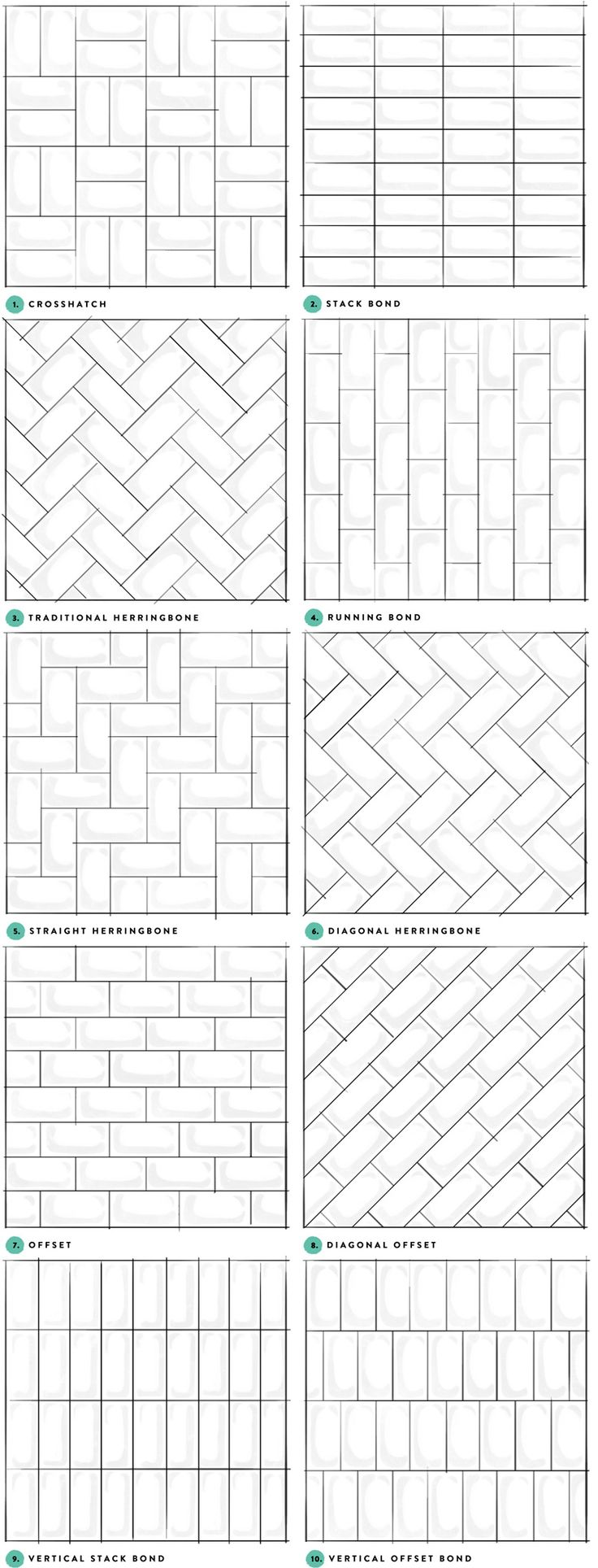 subway tile pattern samples blog article on gorgeous subway
