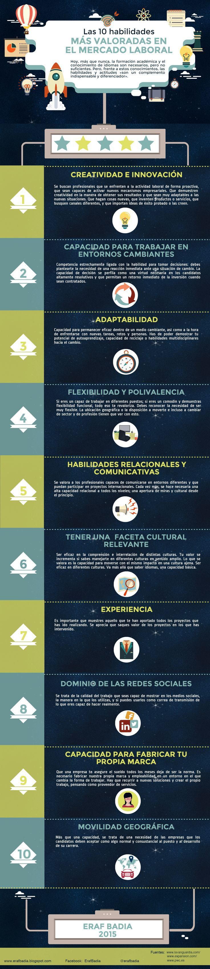 10 habilidades más valoradas en el Mercado Laboral With optimal health often comes clarity of thought. Click now to visit my blog for your free fitness solutions!