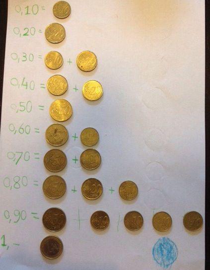 Domein: meten, onderdeel: geld, doel: geld rekenen en bedragen samenstellen