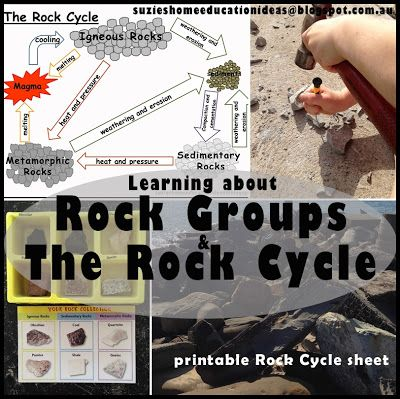 Learning about Rock Groups and the Rock Cycle - easy experiments on the different rock types as well as a printable activity on the rock cycle - Suzie's Home Education Ideas