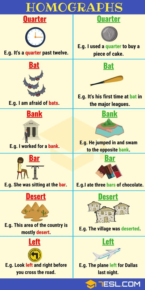 Imagen Homographs Learn English English Vocabulary Homographs worksheets