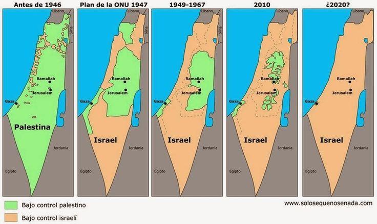 Resultado de imagem para palestina