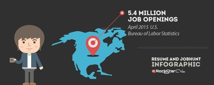 """How many Job Openings are now in the U.S.? Resume and Job Hunt Infographic - <a href=""""http://t.co/kequzn2eqA"""" target=""""_blank"""" rel=""""nofollow"""">t.co/kequzn2eqA</a> <a href=""""http://t.co/DFWJkOGJvg"""" target=""""_blank"""" rel=""""nofollow"""">t.co/DFWJkOGJvg</a> Resume Template Creative Resume Design Resume Style Resume Design Curriculum Vitae CV Resum"""