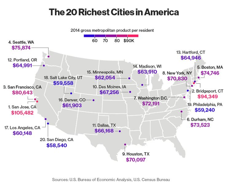 These Are The 20 Richest Cities In America