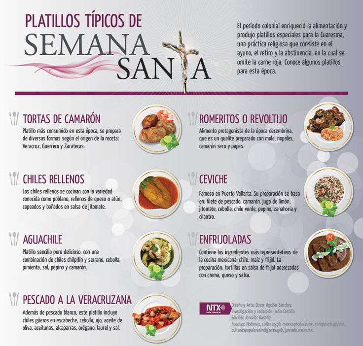 20160324 Infografia Platillos Tipicos De Semana Santa @Candidman