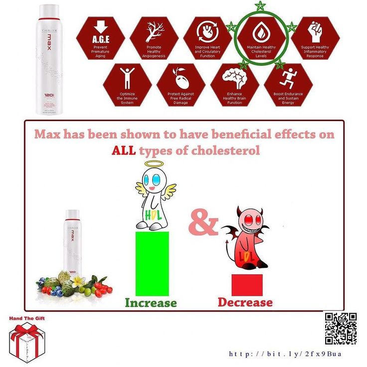 """Max's 4th benefit """"Max maintains healthy cholesterol levels"""". Cholesterols provide a numbers of essential functions in the body. Max has been shown to have beneficial effects on all types of cholesterol including lowering bad cholesterol and boosting good cholesterol. #handthegift #scanQR #cholesterol #LDL #HDL"""