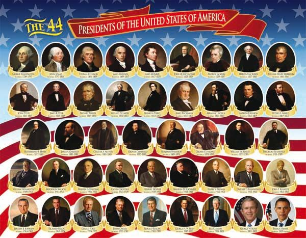 Two Sided USA Map Presidents Edition Jigsaw Puzzles - Us map by number of presidents