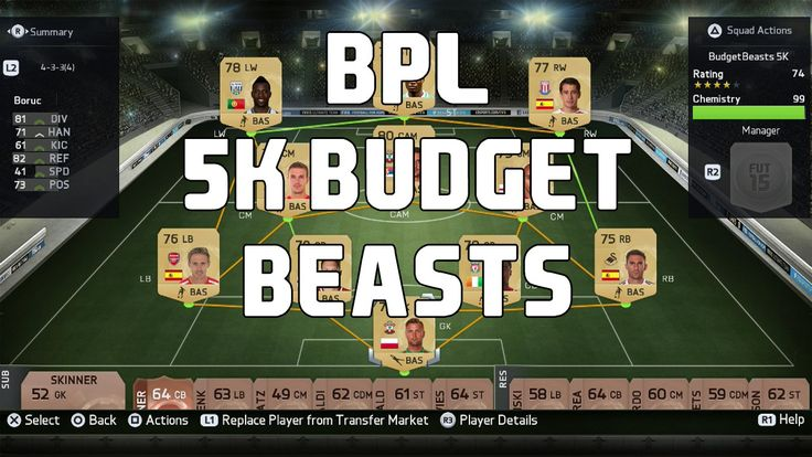 5K BPL BUDGET BUILDER | FIFA 15 ULTIMATE TEAM