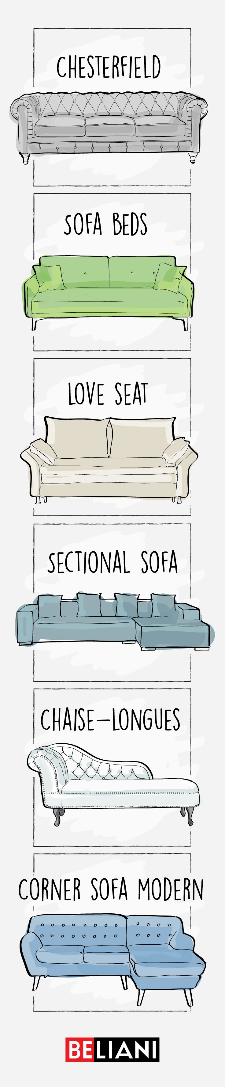 25 best Scandinavian sectional sofas ideas on Pinterest