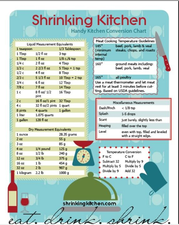 Conversions and measurements | Kitchen cheat sheets ...