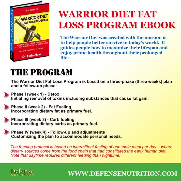 Best 25 warrior diet ideas on pinterest workout plan for best 25 warrior diet ideas on pinterest workout plan for beginners beauty routine daily weekly monthly and beauty tips daily routine fandeluxe Document