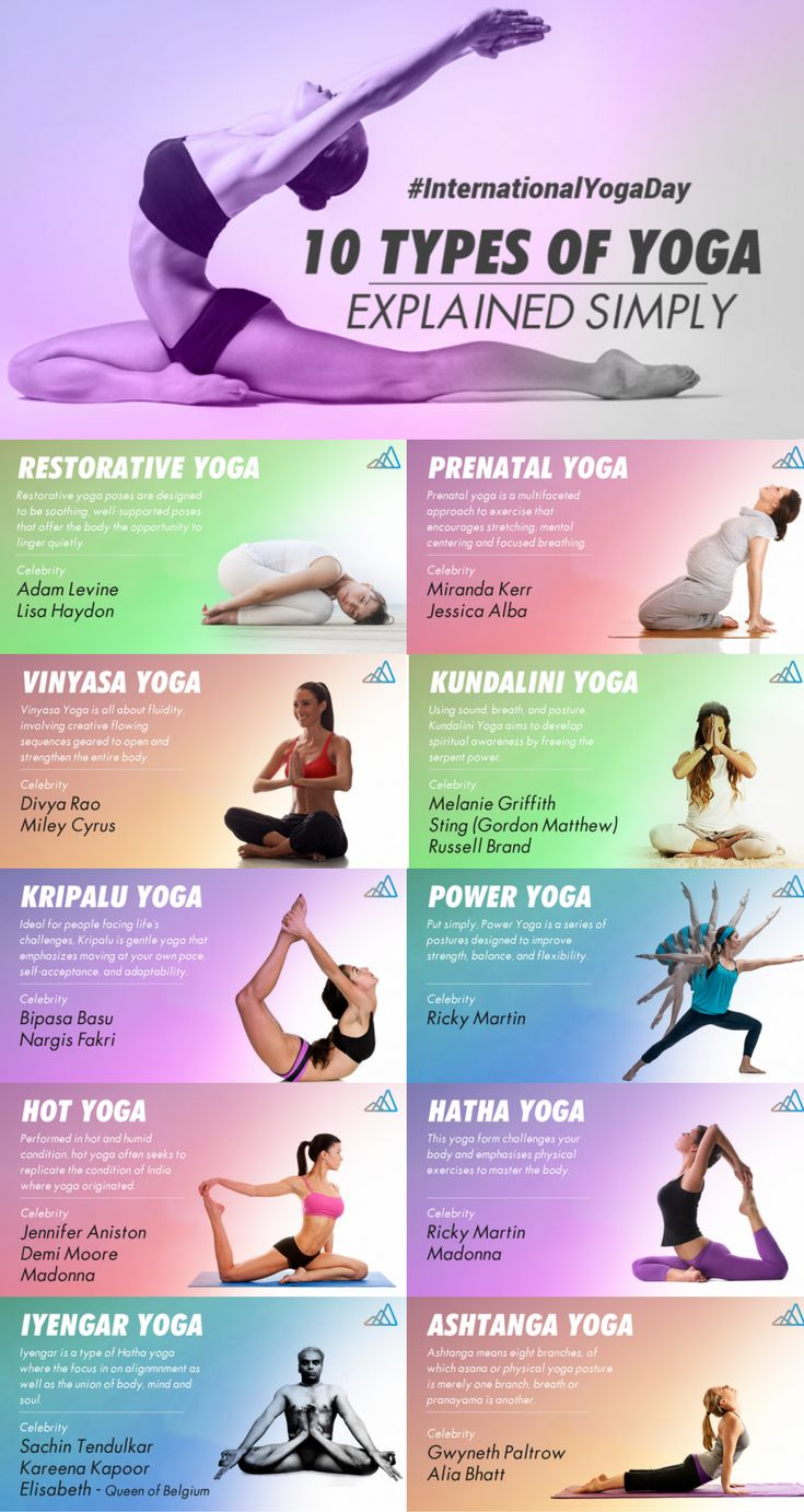 10 Types of Yoga – Choose One That Fits Your Need #Yoga #GetHealthy #GetFit