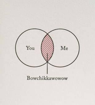 Bowchikkawowow