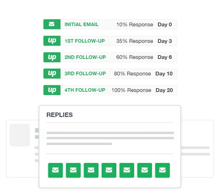 10 best images about Example Of Follow Up Emails on Pinterest - follow up email