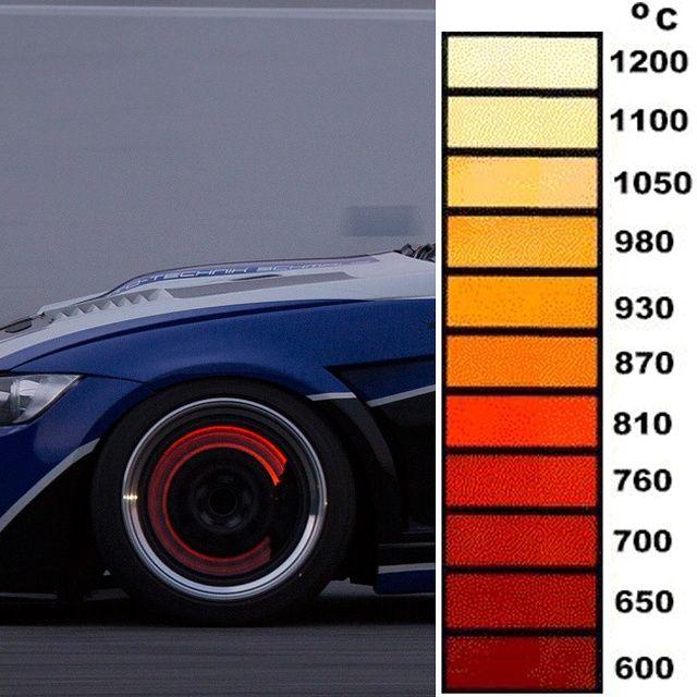 810C (1500F) is hot.Aluminum melts at 660C (1220F) #brakeglow #mod