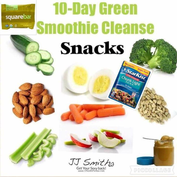 green smoothie girl detox manual pdf