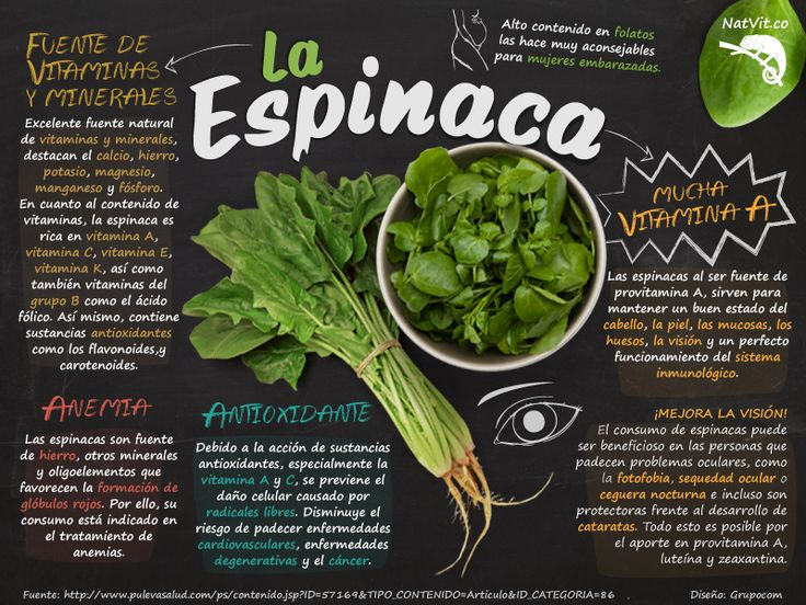 beneficios de la espinaca!