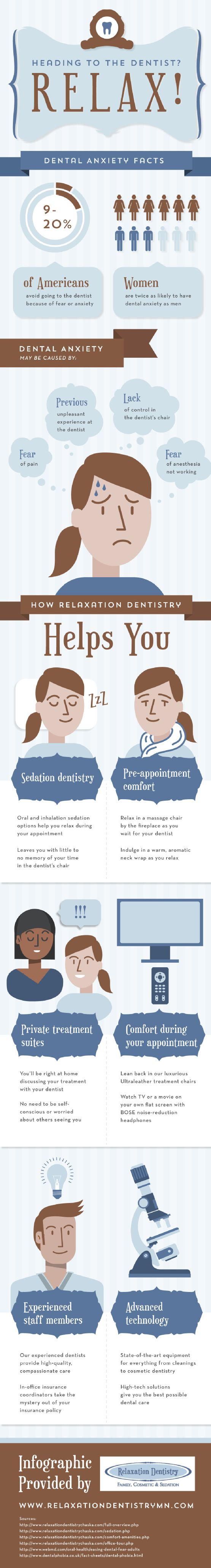 Sedation dentistry leaves patients with little to no memory of their time in the dentist's chair. This option is great for patients who suffer from dental phobia before their appointments. Take a look at this Chaska dental anxiety infographic for more facts.