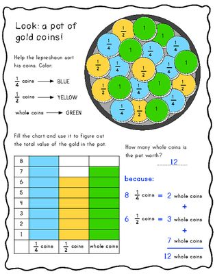 """Lepre-Coins"" - Fraction skills practice for St Patricks Day - differentiated from Eleonora on TeachersNotebook.com (9 pages)"