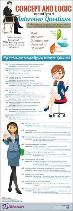 infographic : Typical #interview questions  #veredus