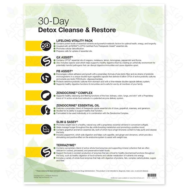 30 day cleanses