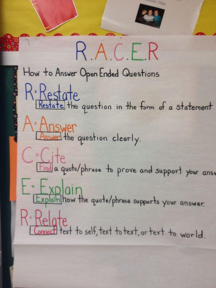 X Racer Chair Ergonomic Norway My Anchor Chart! | Teaching Pinterest Charts, Chart And School