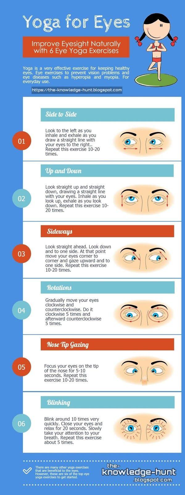 Hogyan alakul ki a hiperopia 2 0 mi a látás
