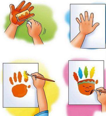 indien empreinte de la main
