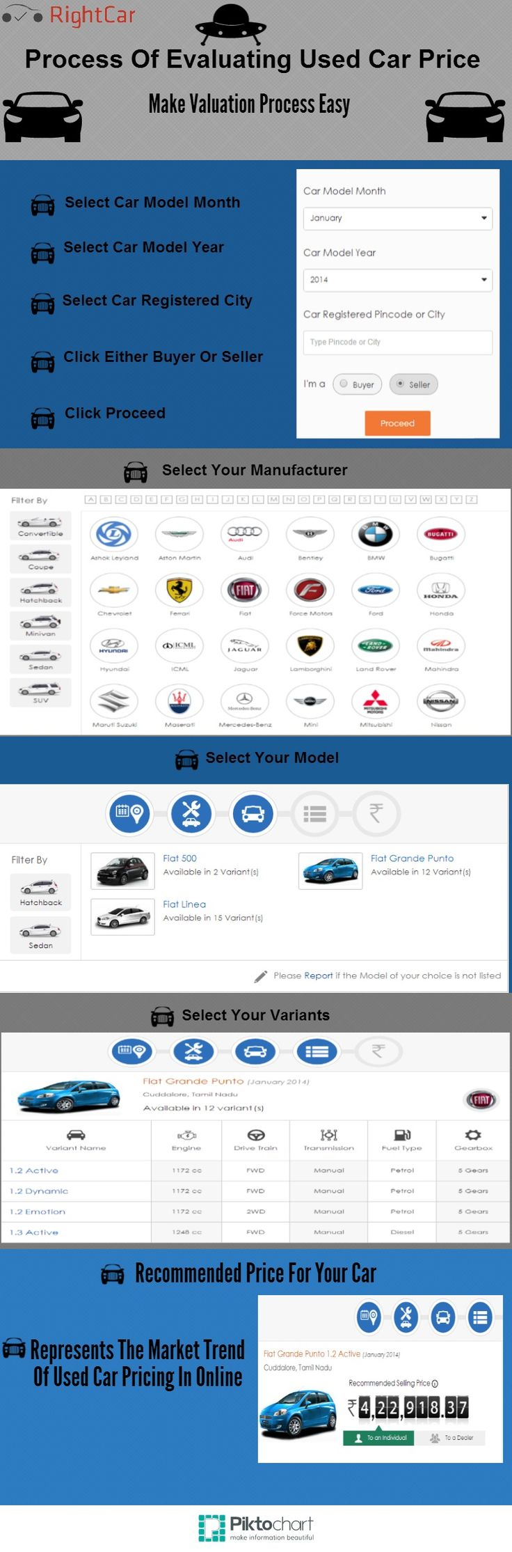 Best 25+ Used cars online ideas on Pinterest | Buy used cars ...