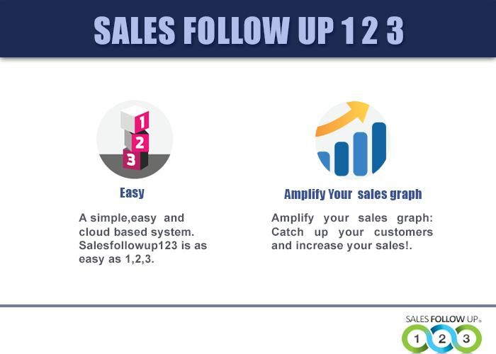 86 best Sales Follow Up - CRM Software images on Pinterest App - follow sales