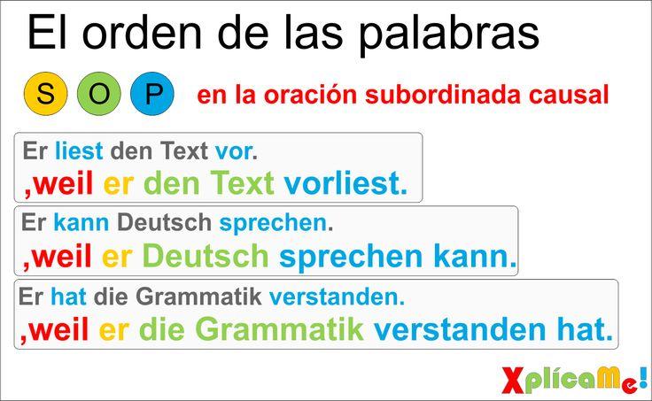 Imágenes con vocabulario en alemán, cursos de alemán...haciendo clic: www.facebook.com/xplicame