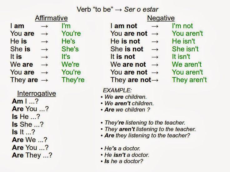 Bon dia, aquesta setmana podeu repassar els verbs TO BE (ser/estar) i TO HAVE GOT (tenir). Després de fer els exercicis podeu estudiar en pa...
