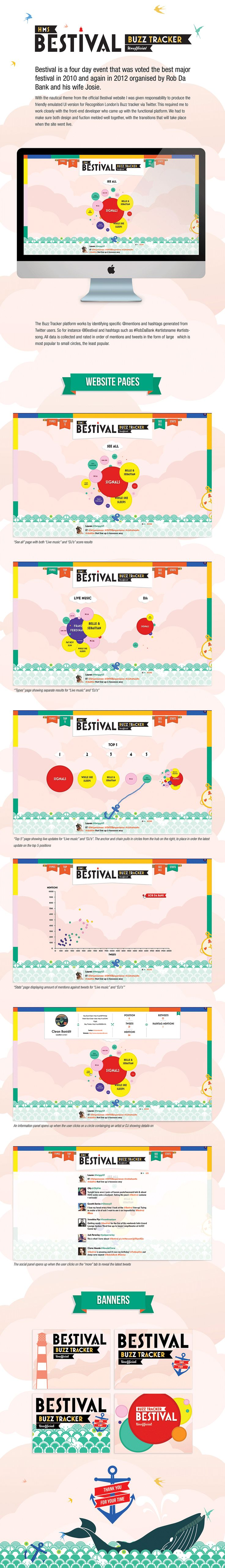 #Bestival #2013 #web #design #buzz #tracker for #Twitter @mentions and #hashtags #nautical #ToneOfVoice #illustrations #banners