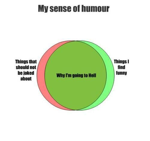 Why I'm Going To Hell (not really, but I have felt like this before!!!!)