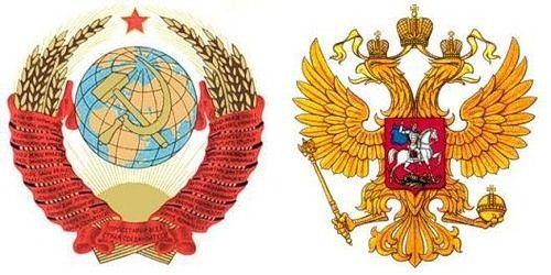 Небольшое сравнение жизни в СССР и современной России   Война, политика, идеология, патриотизм