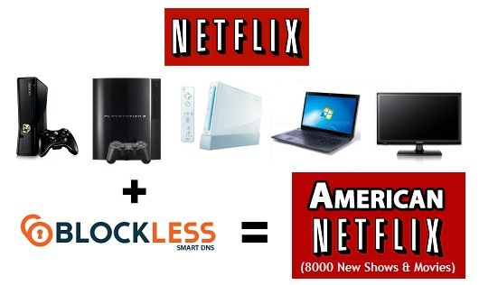 how to connect to american netflix from canada